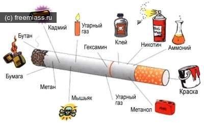 курение миасс, новости миасс, свободный миасс, миасс ру, миасс онлайн, фото миасс