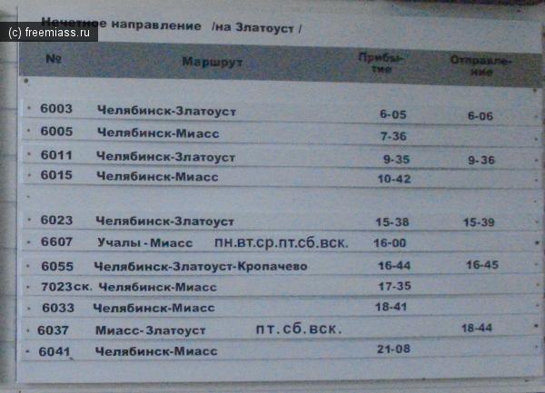 Челябинск магнитогорск рксписание поездов